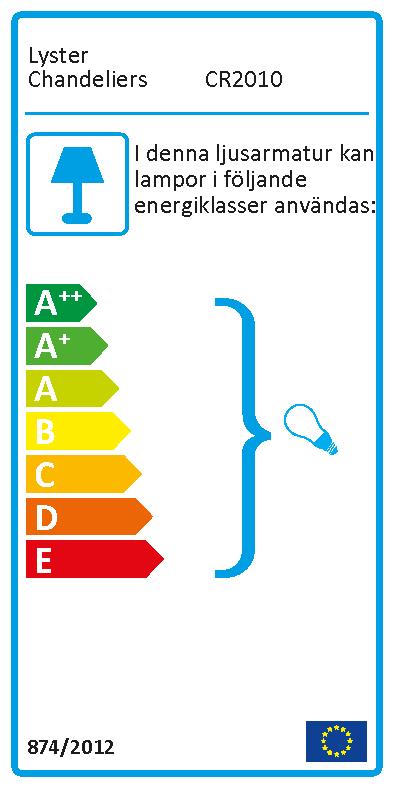 kort x betygsatt orgie i Malmö